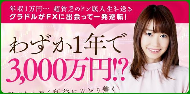 藍田愛(あいだあい)元グラビアアイドルのFX無料講座がアツイ!