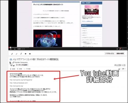 youtube動画詳細箇所